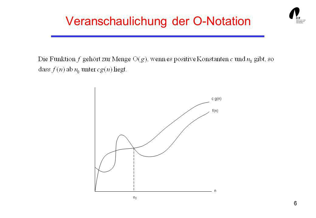 6 Veranschaulichung der O-Notation n0n0 f(n) c g(n) n