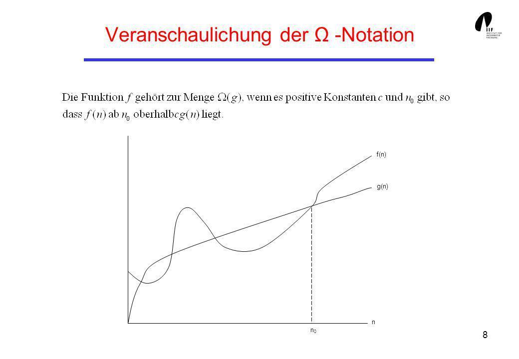 8 Veranschaulichung der Ω -Notation n0n0 n f(n) g(n)