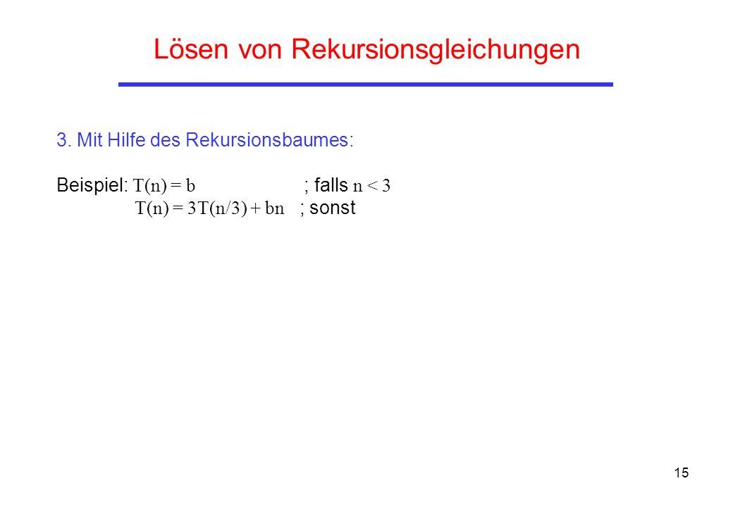 15 Lösen von Rekursionsgleichungen 3. Mit Hilfe des Rekursionsbaumes: Beispiel: T(n) = b ; falls n < 3 T(n) = 3T(n/3) + bn ; sonst