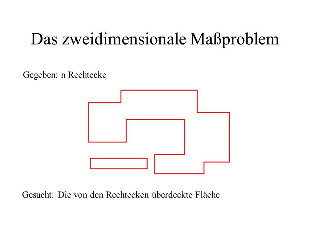 Das zweidimensionale Maßproblem Gegeben: n Rechtecke Gesucht: Die von den Rechtecken überdeckte Fläche