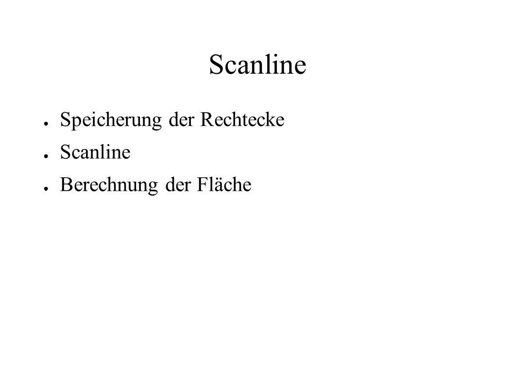 Scanline Speicherung der Rechtecke Scanline Berechnung der Fläche