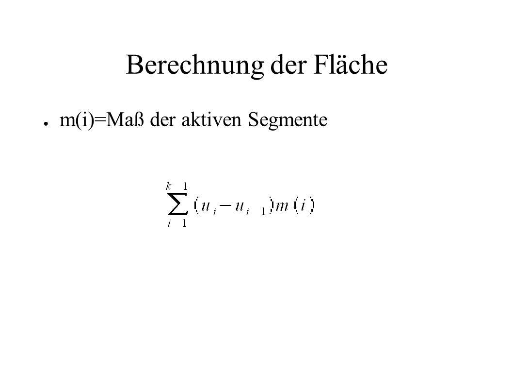 m(i)=Maß der aktiven Segmente