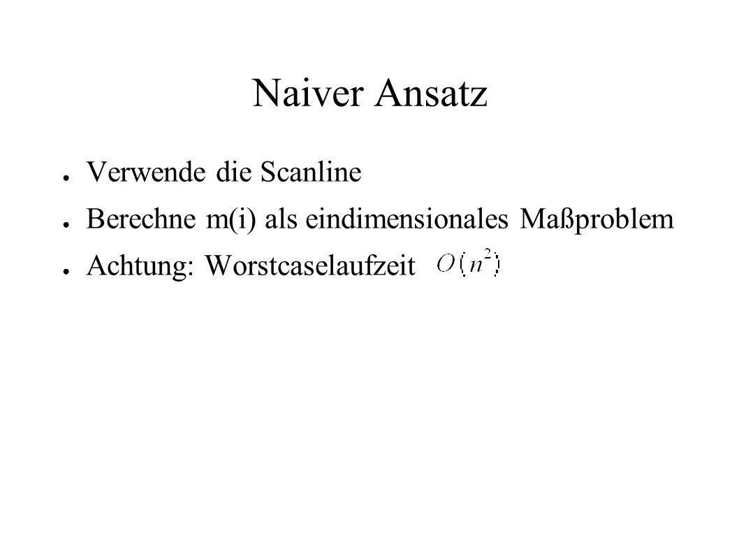 Naiver Ansatz Verwende die Scanline Berechne m(i) als eindimensionales Maßproblem Achtung: Worstcaselaufzeit