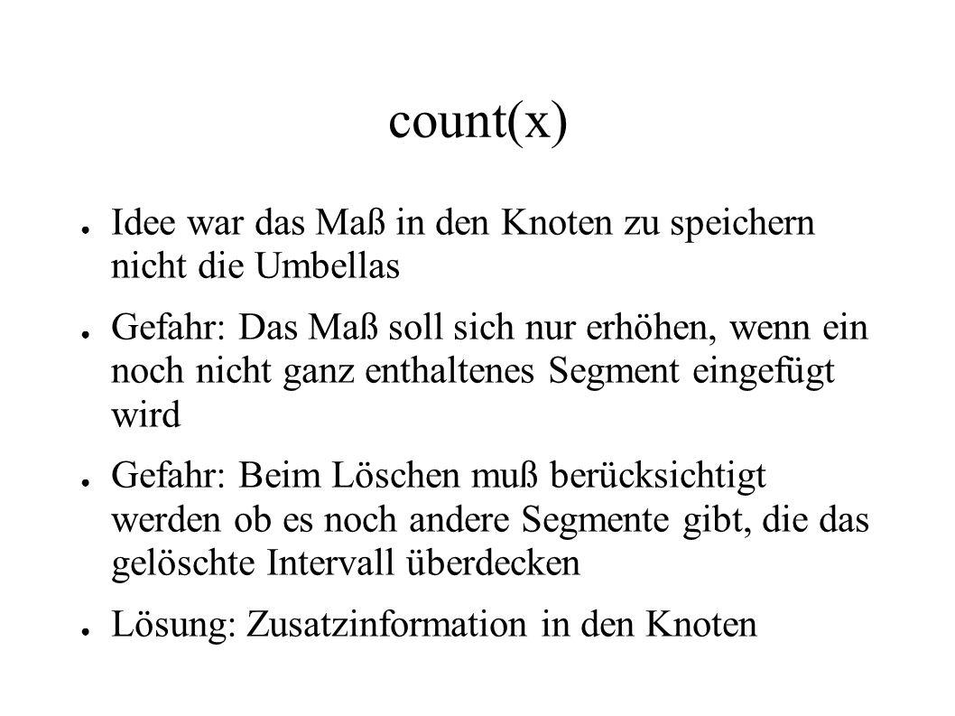 count(x) Idee war das Maß in den Knoten zu speichern nicht die Umbellas Gefahr: Das Maß soll sich nur erhöhen, wenn ein noch nicht ganz enthaltenes Se
