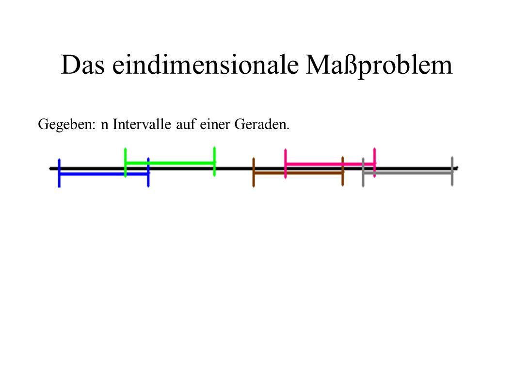 Das eindimensionale Maßproblem Gegeben: n Intervalle auf einer Geraden.