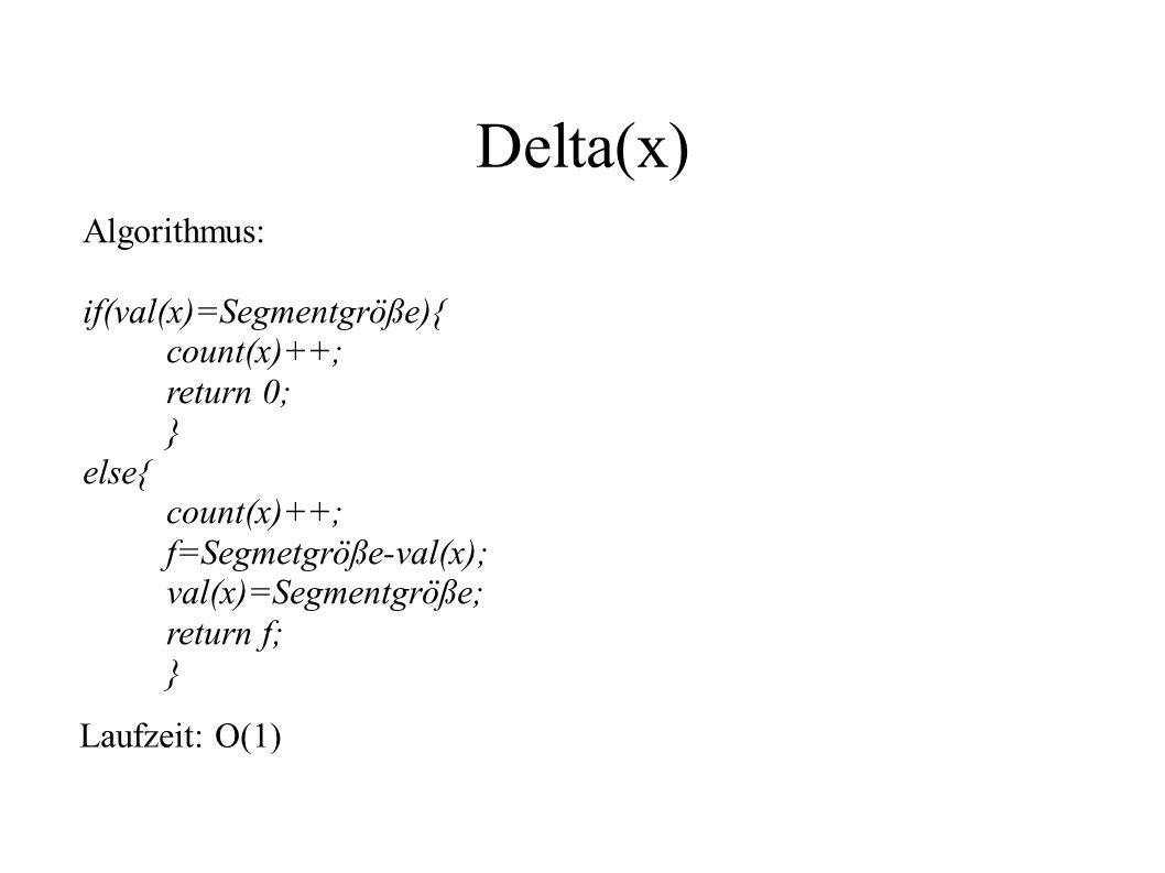 Delta(x) Algorithmus: if(val(x)=Segmentgröße){ count(x)++; return 0; } else{ count(x)++; f=Segmetgröße-val(x); val(x)=Segmentgröße; return f; } Laufze