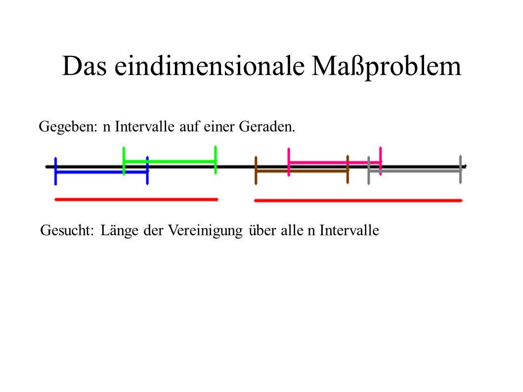 Das eindimensionale Maßproblem Gegeben: n Intervalle auf einer Geraden. Gesucht: Länge der Vereinigung über alle n Intervalle
