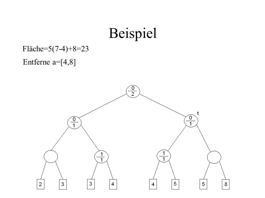 Fläche=5(7-4)+8=23 Entferne a=[4,8]