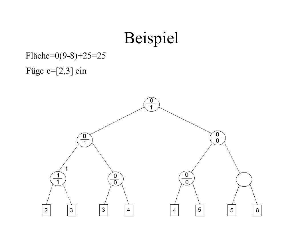 Fläche=0(9-8)+25=25 Füge c=[2,3] ein