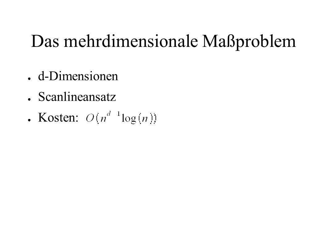 Das mehrdimensionale Maßproblem d-Dimensionen Scanlineansatz Kosten:
