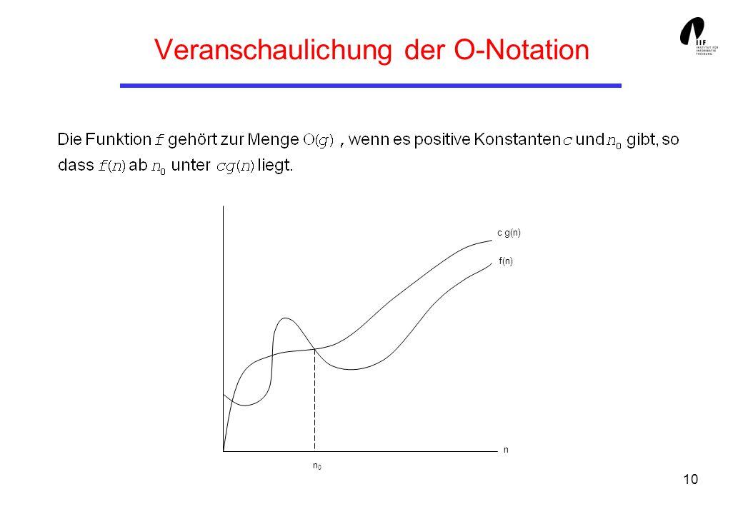10 Veranschaulichung der O-Notation n0n0 f(n) c g(n) n