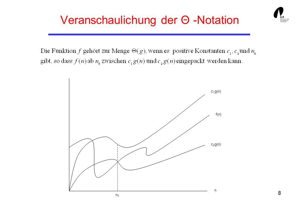 9 Die O-Notation Sei eine Funktion gegeben, dann ist folgende Menge von Funktionen: Die -Notation gibt also eine asymptotisch obere Grenze für eine Funktion.