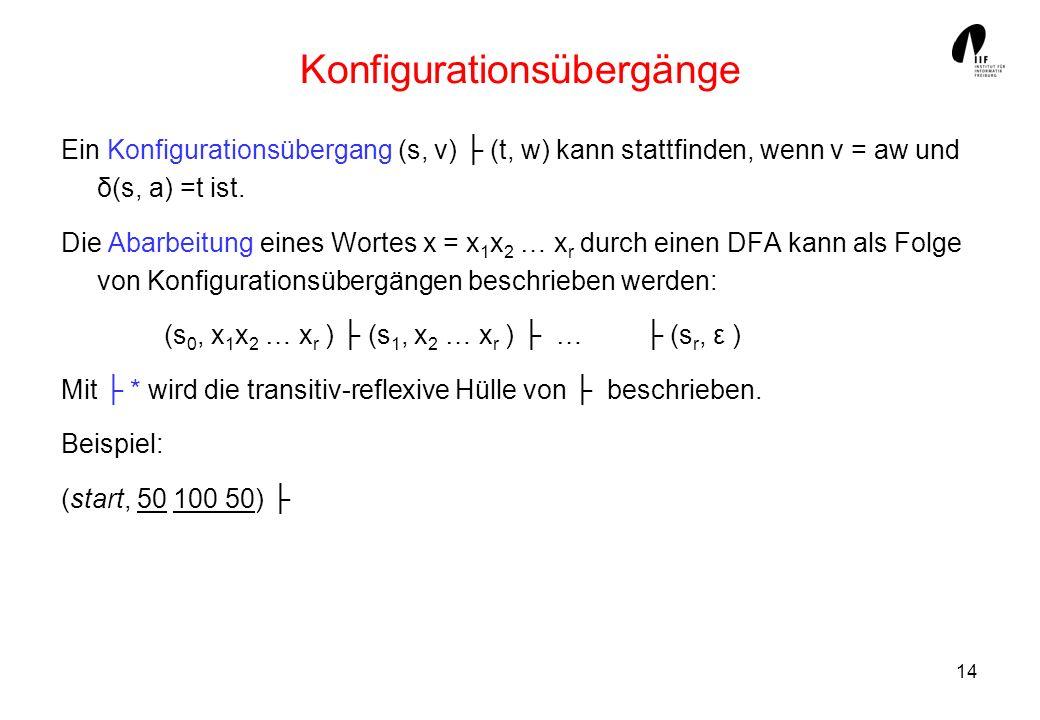 14 Konfigurationsübergänge Ein Konfigurationsübergang (s, v) (t, w) kann stattfinden, wenn v = aw und δ(s, a) =t ist. Die Abarbeitung eines Wortes x =