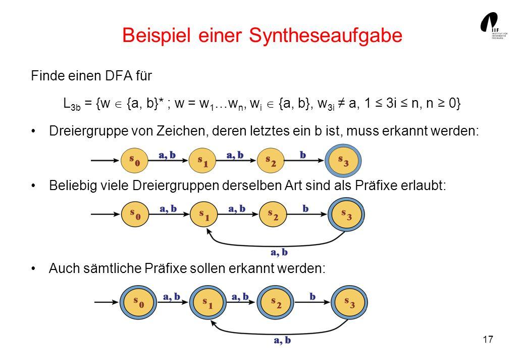 17 Beispiel einer Syntheseaufgabe Finde einen DFA für L 3b = {w {a, b}* ; w = w 1 …w n, w i {a, b}, w 3i a, 1 3i n, n 0} Dreiergruppe von Zeichen, der