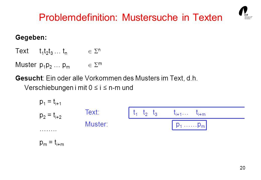 20 Problemdefinition: Mustersuche in Texten Gegeben: Textt 1 t 2 t 3 … t n n Muster p 1 p 2 … p m m Gesucht: Ein oder alle Vorkommen des Musters im Te