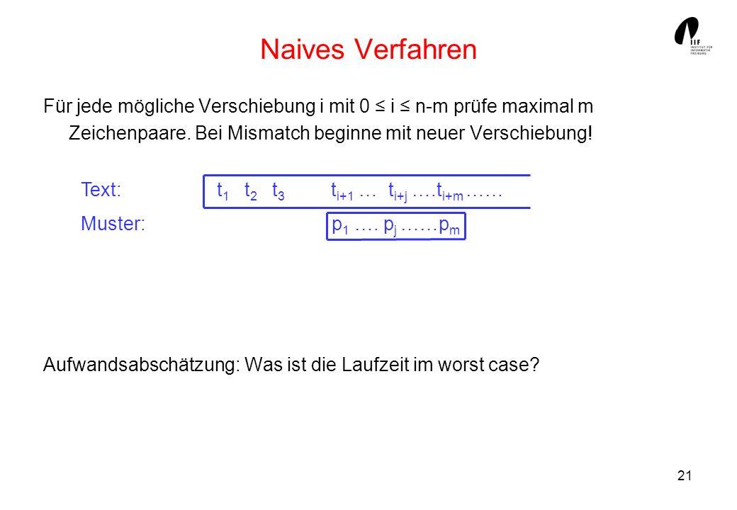 21 Naives Verfahren Für jede mögliche Verschiebung i mit 0 i n-m prüfe maximal m Zeichenpaare. Bei Mismatch beginne mit neuer Verschiebung! Aufwandsab