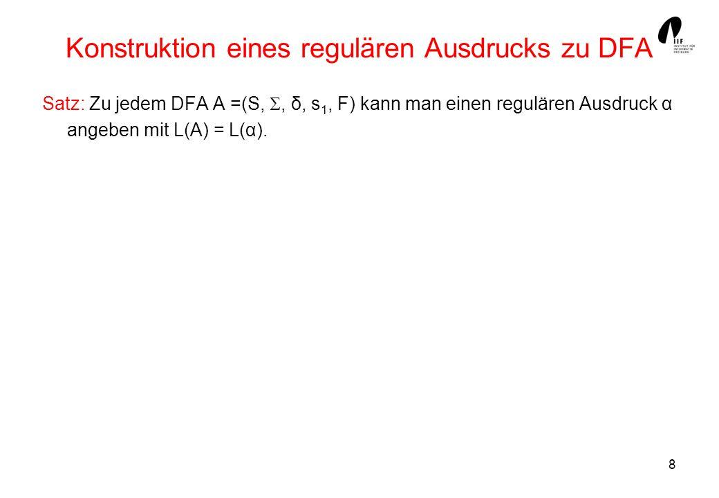8 Konstruktion eines regulären Ausdrucks zu DFA Satz: Zu jedem DFA A =(S,, δ, s 1, F) kann man einen regulären Ausdruck α angeben mit L(A) = L(α).