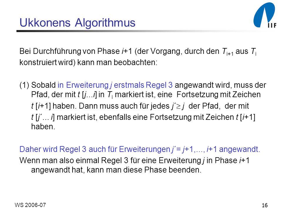 16WS 2006-07 Ukkonens Algorithmus Bei Durchführung von Phase i+1 (der Vorgang, durch den T i+1 aus T i konstruiert wird) kann man beobachten: (1)Sobald in Erweiterung j erstmals Regel 3 angewandt wird, muss der Pfad, der mit t [j...i] in T i markiert ist, eine Fortsetzung mit Zeichen t [i+1] haben.