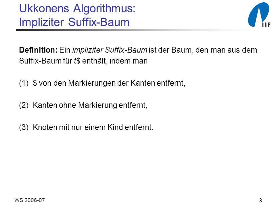 3WS 2006-07 Ukkonens Algorithmus: Impliziter Suffix-Baum Definition: Ein impliziter Suffix-Baum ist der Baum, den man aus dem Suffix-Baum für t$ enthält, indem man (1) $ von den Markierungen der Kanten entfernt, (2) Kanten ohne Markierung entfernt, (3) Knoten mit nur einem Kind entfernt.