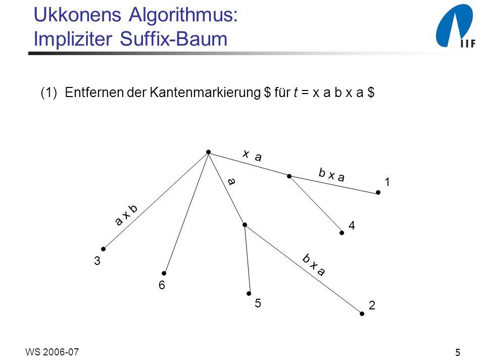 5WS 2006-07 Ukkonens Algorithmus: Impliziter Suffix-Baum (1) Entfernen der Kantenmarkierung $ für t = x a b x a $ x a b x a 1 4 2 5 6 3 a a x b