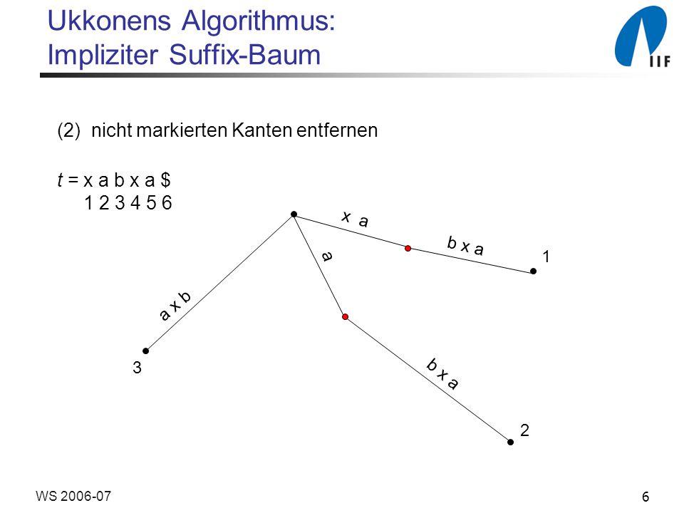 6WS 2006-07 Ukkonens Algorithmus: Impliziter Suffix-Baum (2) nicht markierten Kanten entfernen t = x a b x a $ 1 2 3 4 5 6 x a b x a 1 2 3 a a x b