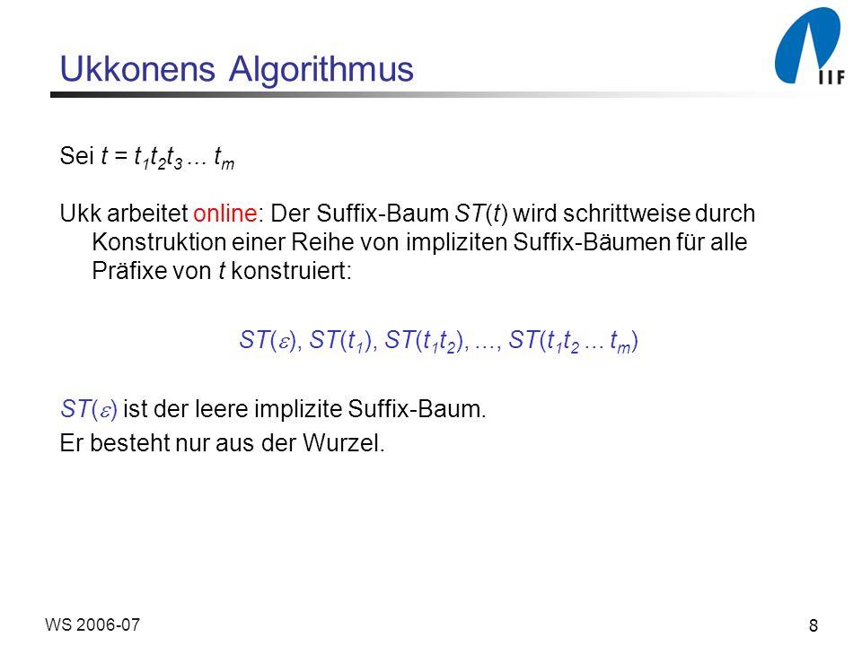 9WS 2006-07 Ukkonens Algorithmus Die Methode wird online genannt, weil in jedem Schritt der implizite Suffix-Baum für ein Anfangsstück von t konstruiert wird, ohne den Rest des Inputstrings zu kennen.