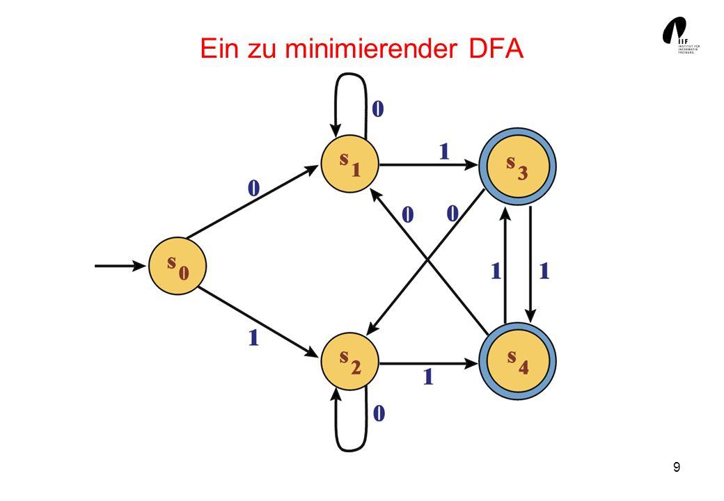 9 Ein zu minimierender DFA