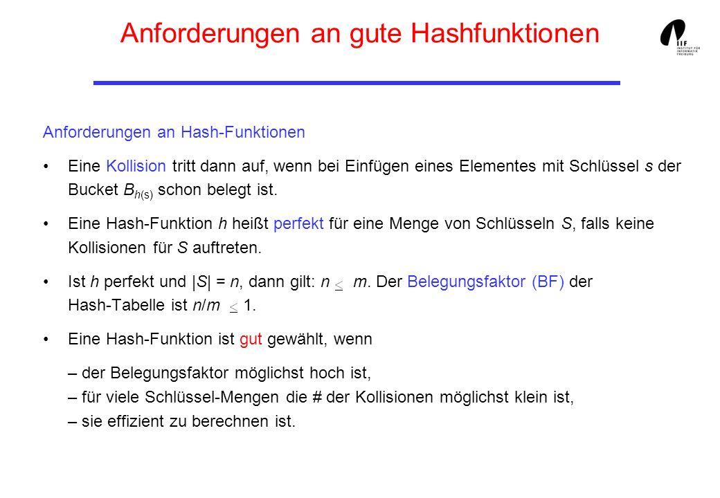 Anforderungen an gute Hashfunktionen Anforderungen an Hash-Funktionen Eine Kollision tritt dann auf, wenn bei Einfügen eines Elementes mit Schlüssel s