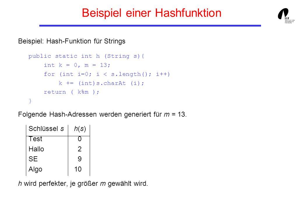 Beispiel einer Hashfunktion Beispiel: Hash-Funktion für Strings public static int h (String s){ int k = 0, m = 13; for (int i=0; i < s.length(); i++)