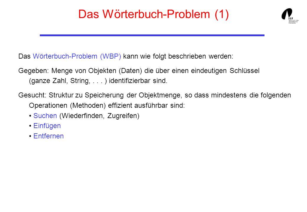 Das Wörterbuch-Problem (1) Das Wörterbuch-Problem (WBP) kann wie folgt beschrieben werden: Gegeben: Menge von Objekten (Daten) die über einen eindeuti