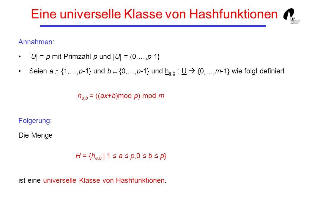 Eine universelle Klasse von Hashfunktionen Annahmen: |U| = p mit Primzahl p und |U| = {0,…,p-1} Seien a {1,…,p-1} und b {0,…,p-1} und h a,b : U {0,…,m