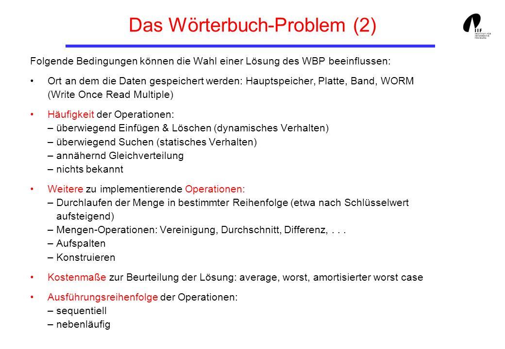Das Wörterbuch-Problem (3) Verschiedene Ansätze zur Lösung des WBP: Aufteilung des gesamten Schlüssel-Universums: Hashing Strukturierung der aktuellen Schlüsselmange: Listen, Bäume, Graphen,...