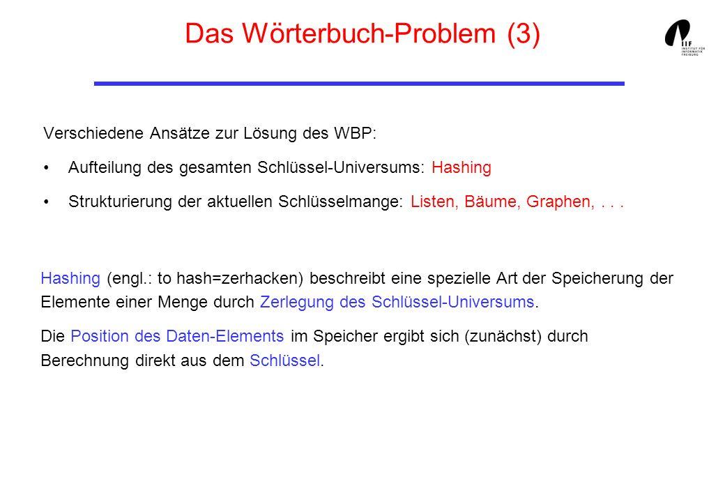 Das Wörterbuch-Problem (3) Verschiedene Ansätze zur Lösung des WBP: Aufteilung des gesamten Schlüssel-Universums: Hashing Strukturierung der aktuellen
