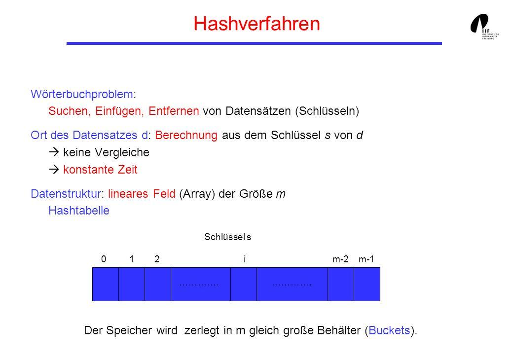 Hashtabellen - Beispiele Beispiele: Compiler i int 0x87C50FA4 j int 0x87C50FA8 x double 0x87C50FAC name String 0x87C50FB2...