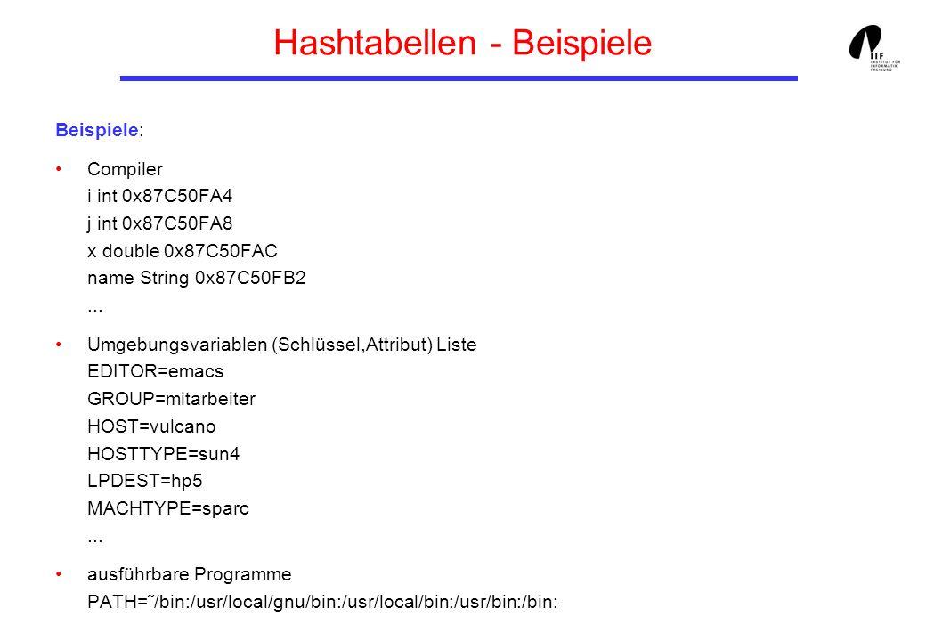 Hashtabellen - Beispiele Beispiele: Compiler i int 0x87C50FA4 j int 0x87C50FA8 x double 0x87C50FAC name String 0x87C50FB2... Umgebungsvariablen (Schlü
