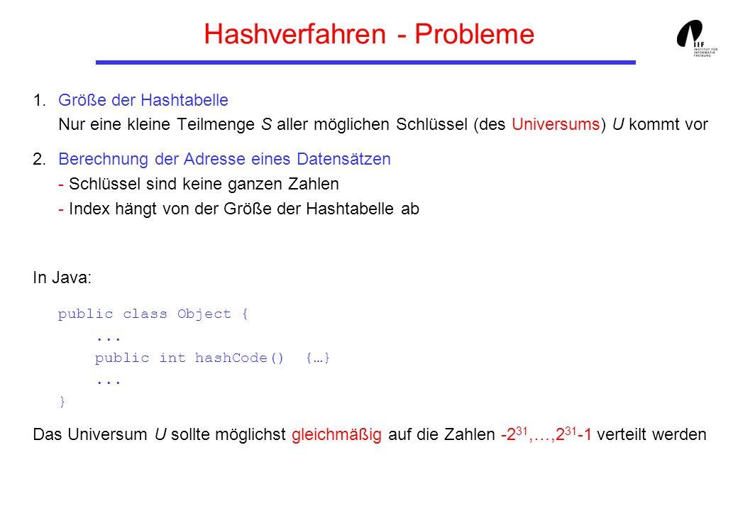 Hashverfahren - Probleme 1.Größe der Hashtabelle Nur eine kleine Teilmenge S aller möglichen Schlüssel (des Universums) U kommt vor 2.Berechnung der A