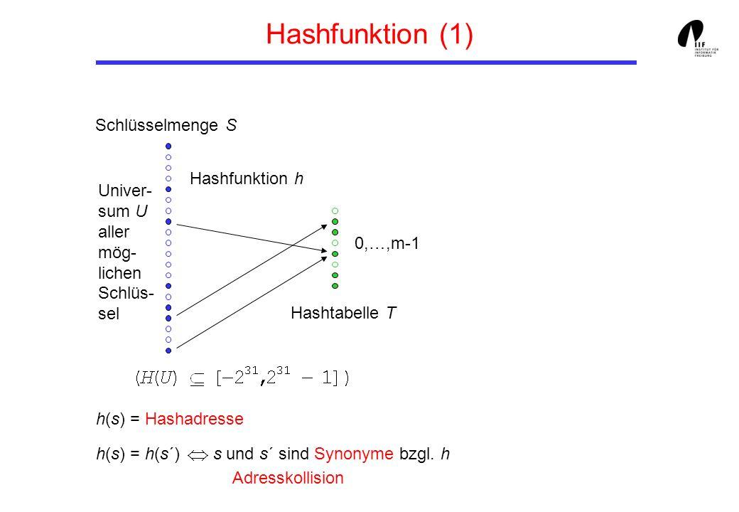 Hashfunktion (2) Definition: Sei U ein Universum möglicher Schlüssel und {B 0,...,B m-1 } eine Menge von m Behältern zum Speichern von Elementen aus U: Dann ist eine Hash-Funktion eine totale Abbildung h : U {0,...,m - 1}, die jedem Schlüssel s aus U eine Nummer h(s) (und dem entsprechenden Element den Behälter B h(s) ) zuordnet.