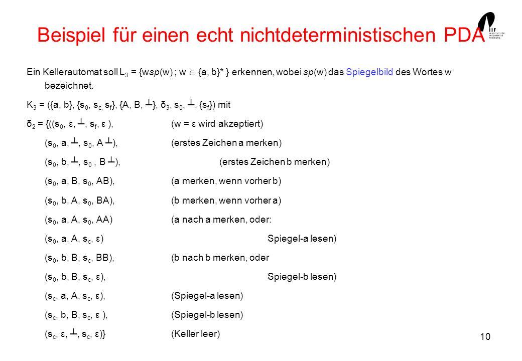 10 Beispiel für einen echt nichtdeterministischen PDA Ein Kellerautomat soll L 3 = {wsp(w) ; w {a, b}* } erkennen, wobei sp(w) das Spiegelbild des Wor