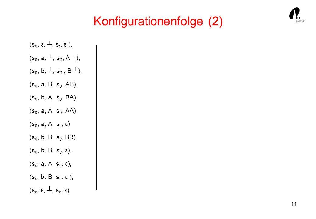 11 Konfigurationenfolge (2) (s 0, ε,, s f, ε ), (s 0, a,, s 0, A ), (s 0, b,, s 0, B ), (s 0, a, B, s 0, AB), (s 0, b, A, s 0, BA), (s 0, a, A, s 0, A
