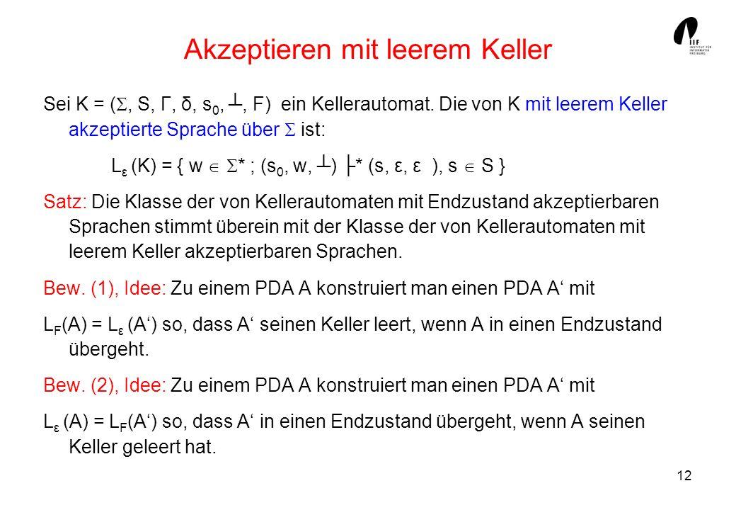 12 Akzeptieren mit leerem Keller Sei K = (, S, Γ, δ, s 0,, F) ein Kellerautomat. Die von K mit leerem Keller akzeptierte Sprache über ist: L ε (K) = {