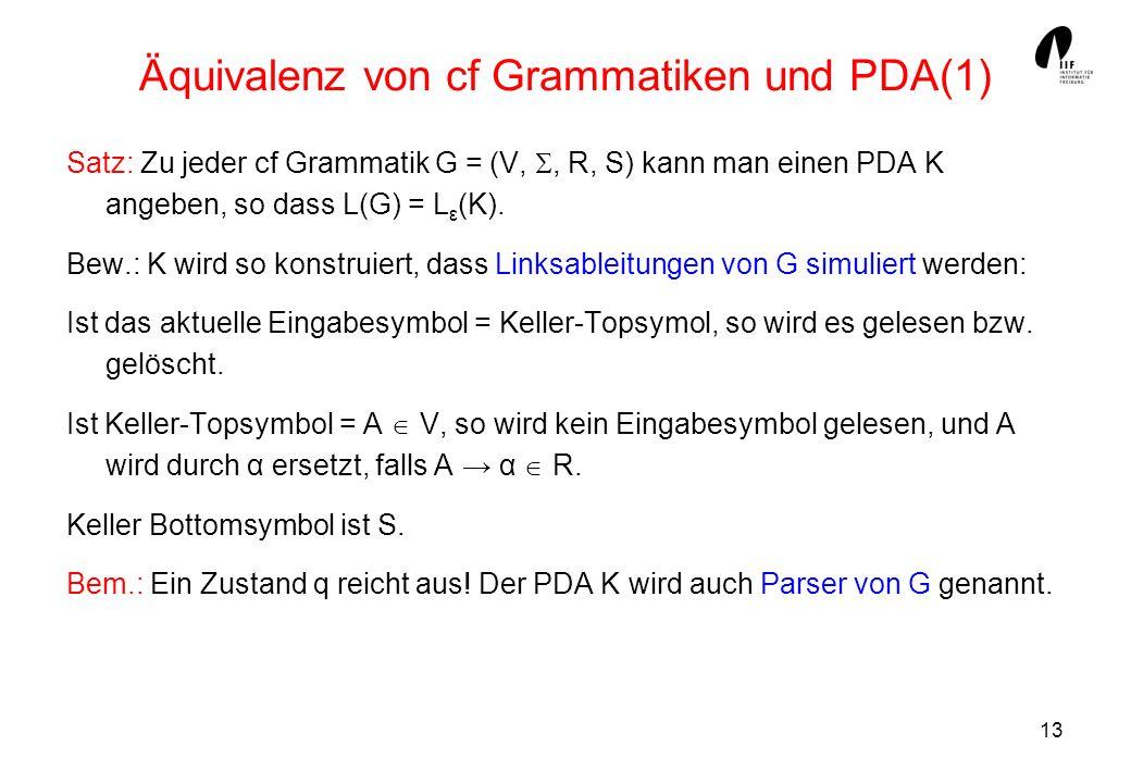 13 Äquivalenz von cf Grammatiken und PDA(1) Satz: Zu jeder cf Grammatik G = (V,, R, S) kann man einen PDA K angeben, so dass L(G) = L ε (K). Bew.: K w