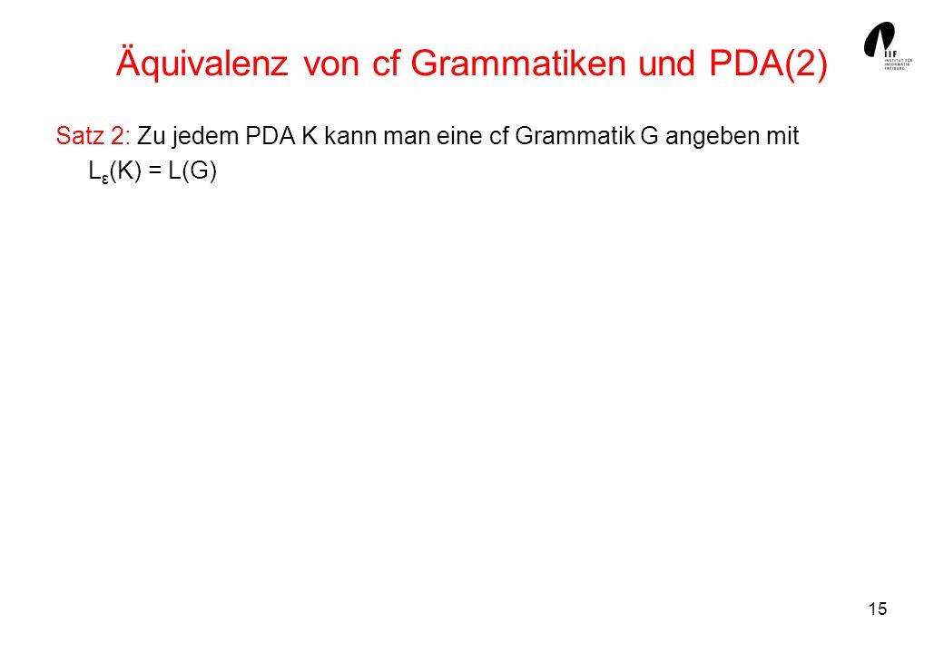 15 Äquivalenz von cf Grammatiken und PDA(2) Satz 2: Zu jedem PDA K kann man eine cf Grammatik G angeben mit L ε (K) = L(G)