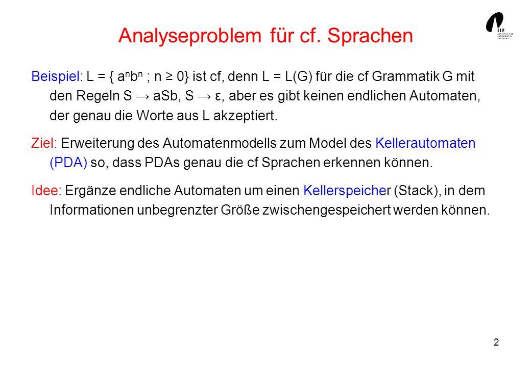 13 Äquivalenz von cf Grammatiken und PDA(1) Satz: Zu jeder cf Grammatik G = (V,, R, S) kann man einen PDA K angeben, so dass L(G) = L ε (K).
