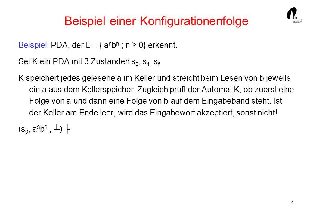 5 Nichtderministischer Kellerautomat Ein (nichtdeterministischer) Kellerautomat (PDA) K = (, S, Γ, δ, s 0,, F) besteht aus 1.einer endlichen Menge von Eingabesymbolen, 2.einer endlichem Menge S von Zuständen, 3.einer endlichen Menge Γ von Kellersymbolen, 4.der Zustandsübergangsrelation δ ( S x ( {ε} ) x Γ x S x Γ* ), 5.dem Startzustand s 0 S, 6.dem Keller-Bottom Symbol 7.der Endzustandsmenge F S