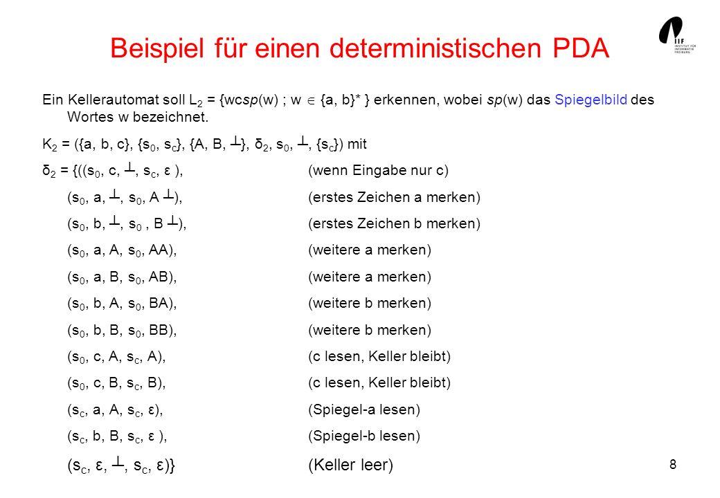 8 Beispiel für einen deterministischen PDA Ein Kellerautomat soll L 2 = {wcsp(w) ; w {a, b}* } erkennen, wobei sp(w) das Spiegelbild des Wortes w beze