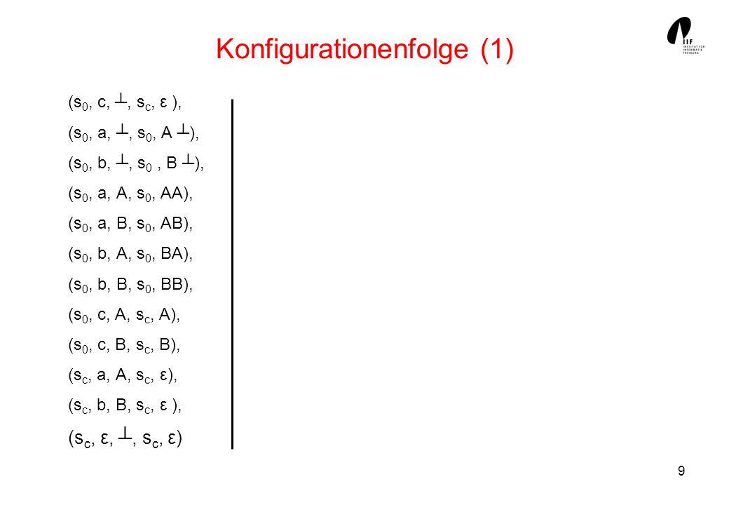 9 Konfigurationenfolge (1) (s 0, c,, s c, ε ), (s 0, a,, s 0, A ), (s 0, b,, s 0, B ), (s 0, a, A, s 0, AA), (s 0, a, B, s 0, AB), (s 0, b, A, s 0, BA