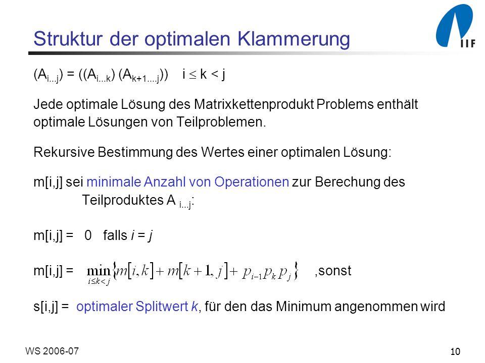 10WS 2006-07 Struktur der optimalen Klammerung (A i...j ) = ((A i...k ) (A k+1....j )) i k < j Jede optimale Lösung des Matrixkettenprodukt Problems e