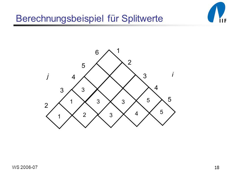 18WS 2006-07 2 3 4 5 6 1 2 3 4 5 j i 3 1 1 2 3 3 4 3 5 5 Berechnungsbeispiel für Splitwerte
