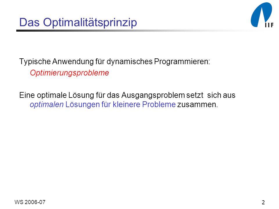 2WS 2006-07 Das Optimalitätsprinzip Typische Anwendung für dynamisches Programmieren: Optimierungsprobleme Eine optimale Lösung für das Ausgangsproble
