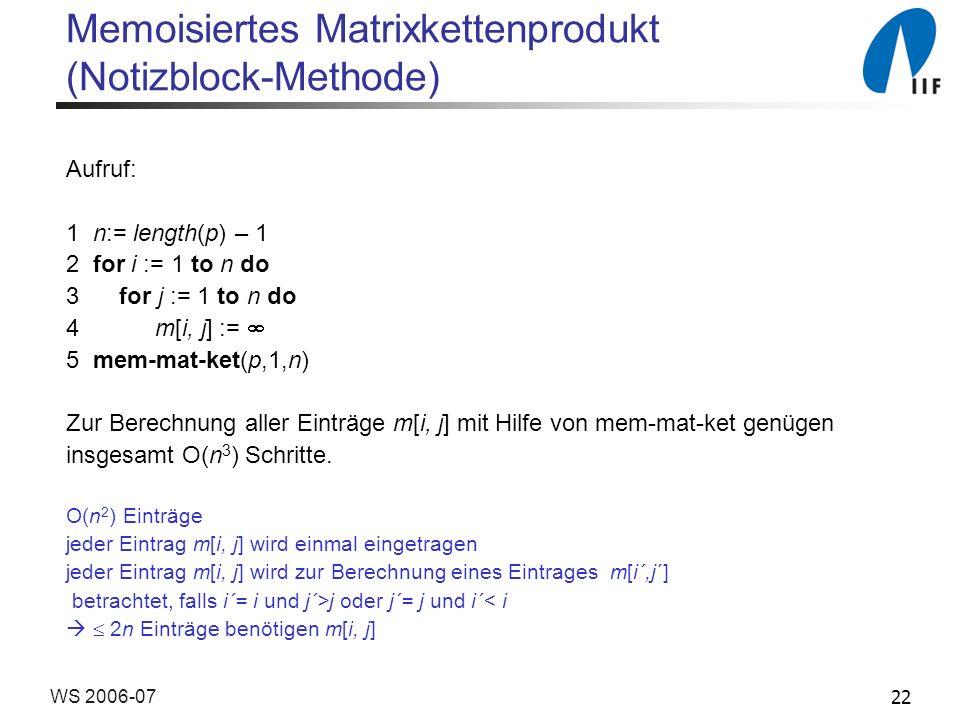 22WS 2006-07 Memoisiertes Matrixkettenprodukt (Notizblock-Methode) Aufruf: 1 n:= length(p) – 1 2 for i := 1 to n do 3 for j := 1 to n do 4 m[i, j] :=